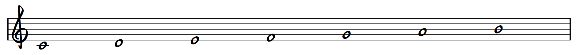 1 - C Major Scale