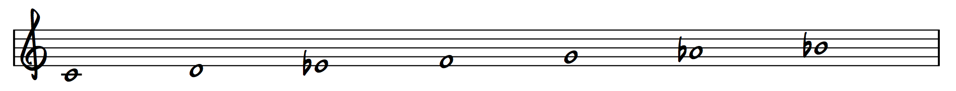 13 - C Natural Minor Scale