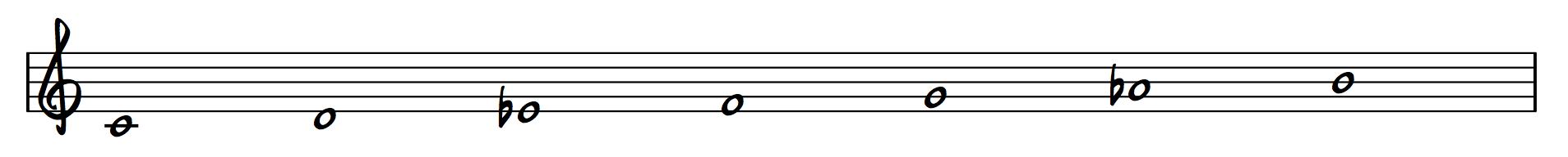 14 - C Harmonic Minor Scale