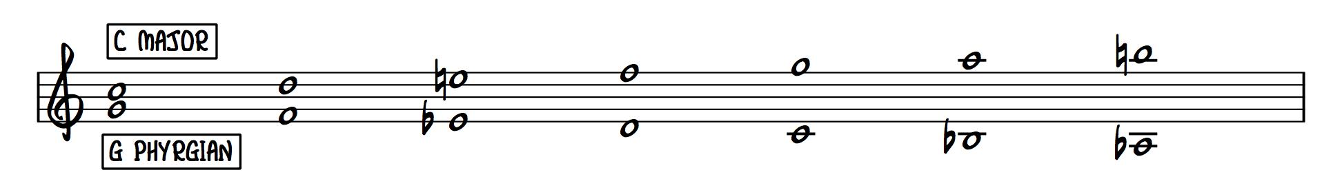 chord-progression
