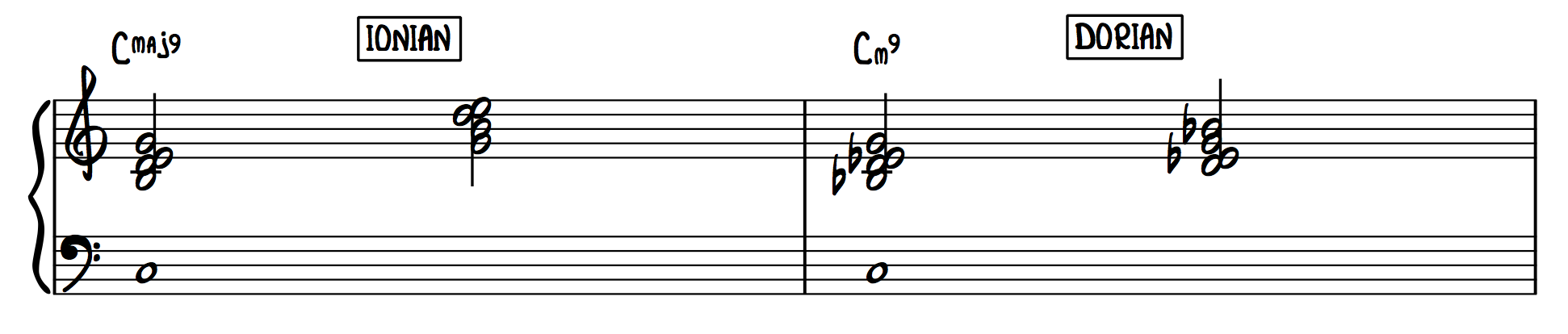 23 - Ionian & Dorian Voicings